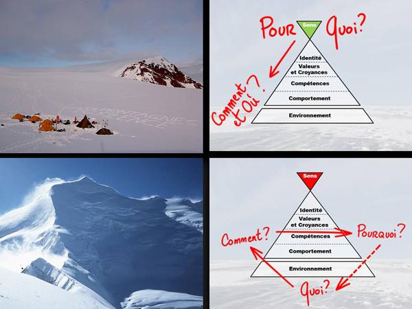 Comparatif Management par le Sens... ou pas !